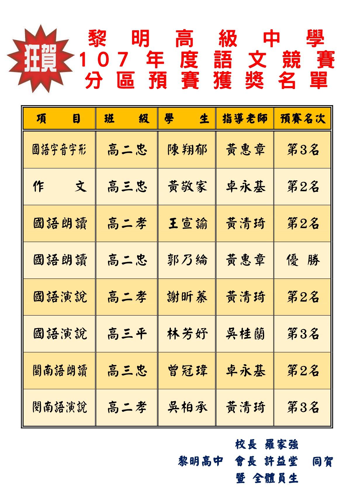 107高中國語文競賽-分區預賽
